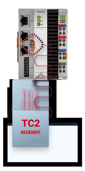 twincat-device
